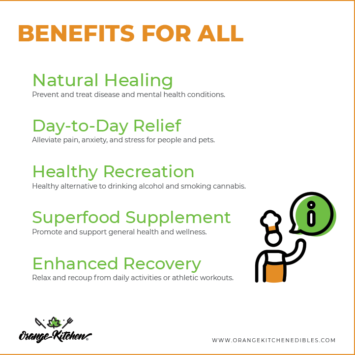 BENEFITS_Card.png