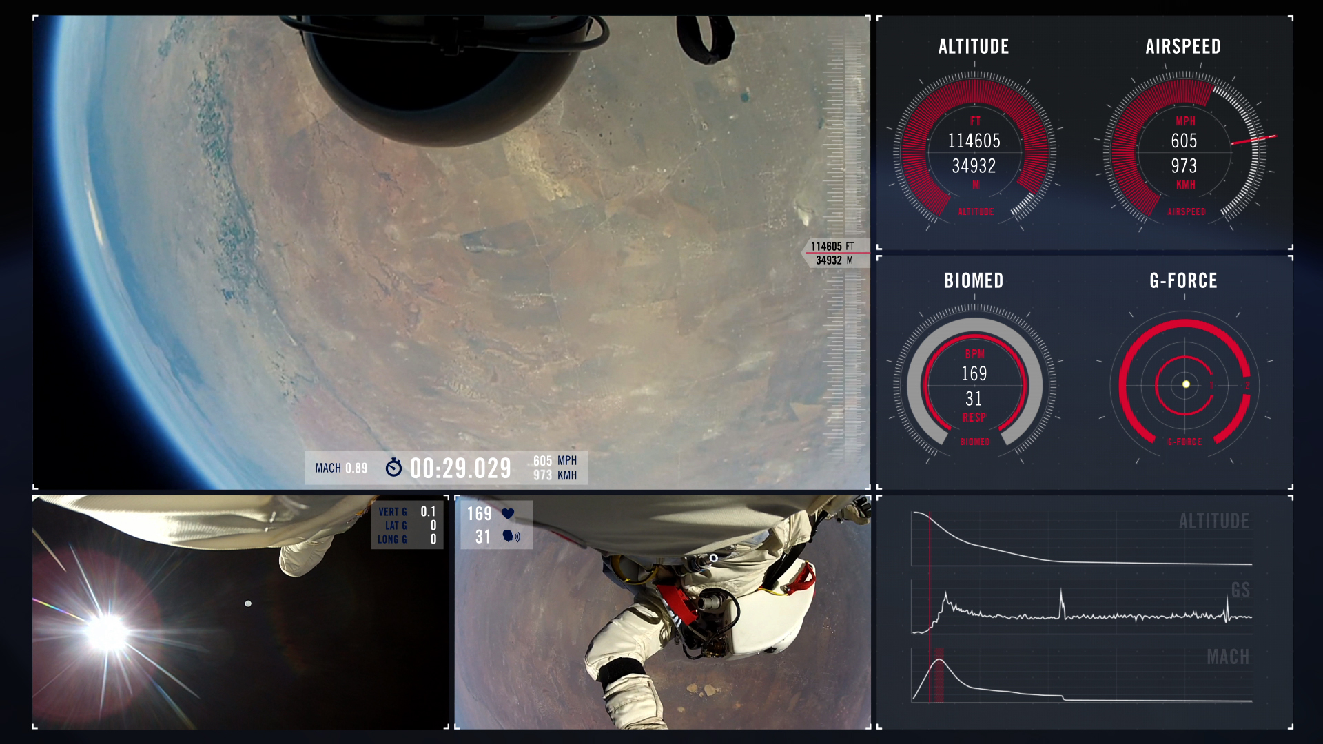 Photo credit: Red Bull Stratos/Red Bull Content Pool. Image courtesy of Red Bull.