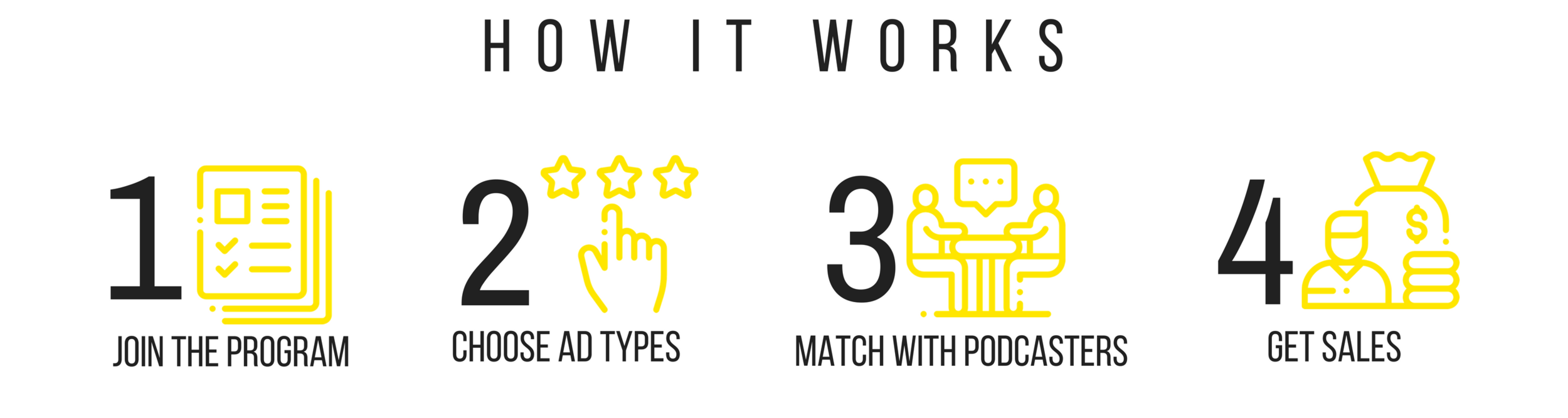 advertiser how it works graphic.png