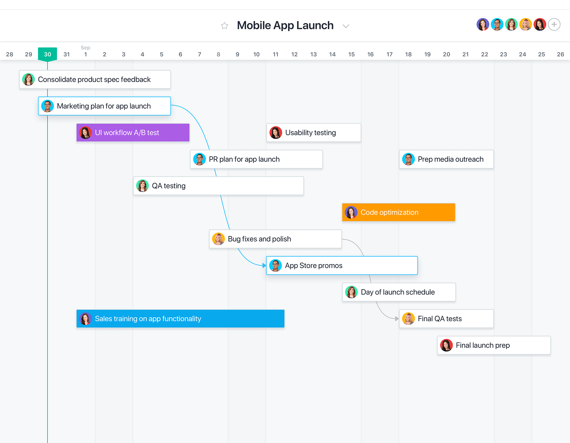 Asana's Timeline tool can show what everyone needs to work on up until launch day.