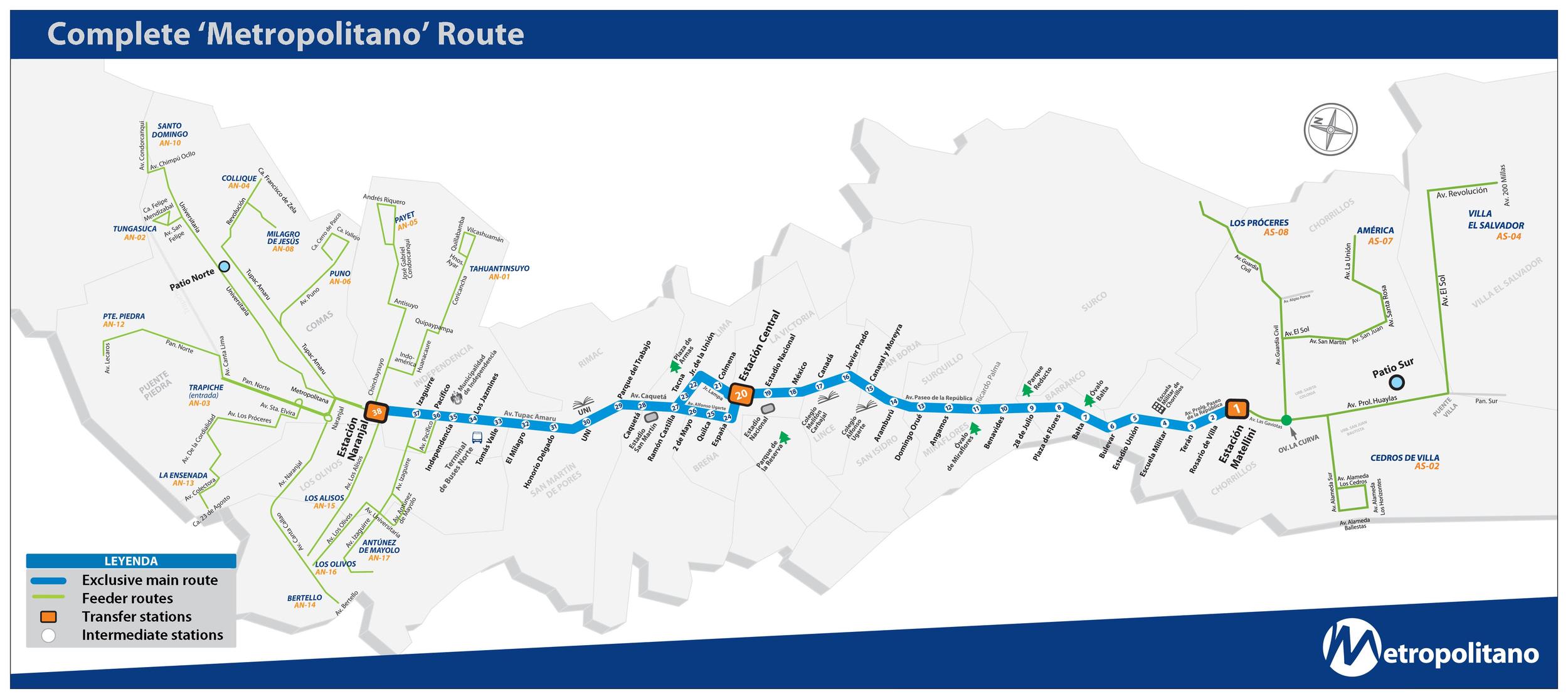 Figure 2 – Complete Metropolitano Route (Protransporte,2014)