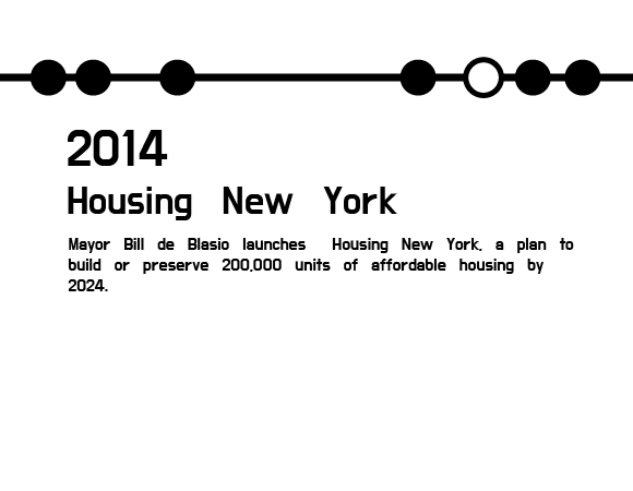 Affordable Housing Timeline - Image CarouselArtboard 10@72x-100.jpg