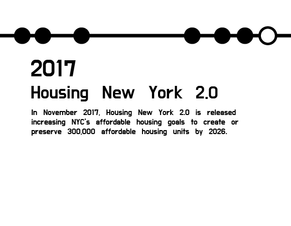 Affordable Housing Timeline - Image CarouselArtboard 14@72x-100.jpg