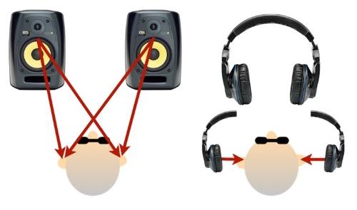 headphones-vs-speakers-which-is-better-blog-002.jpg