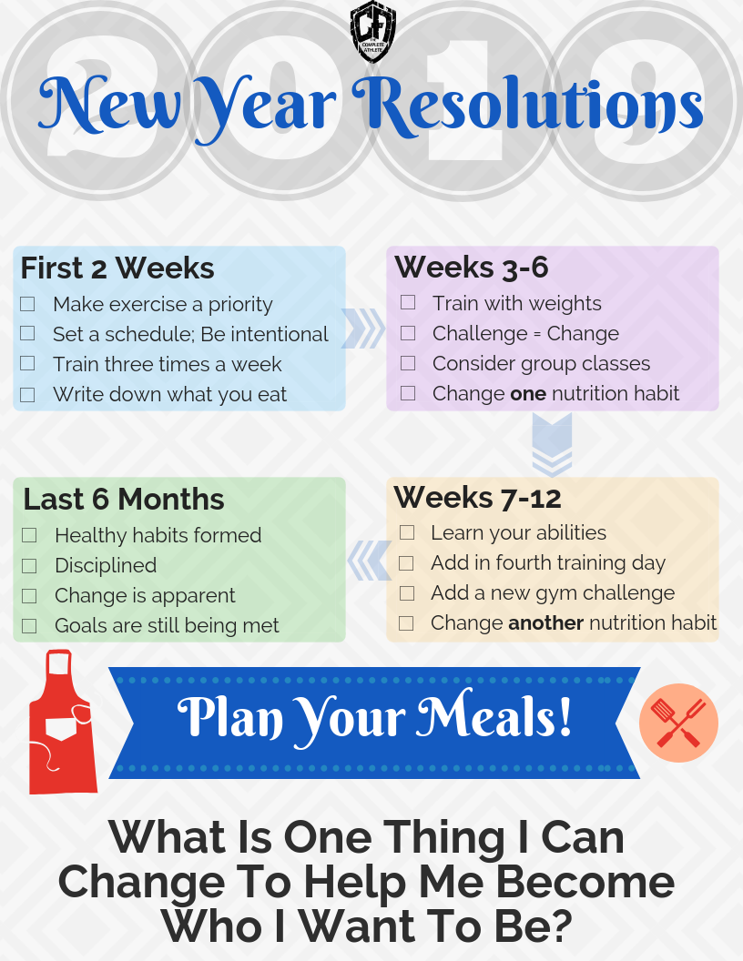 New Year Resolutions.png