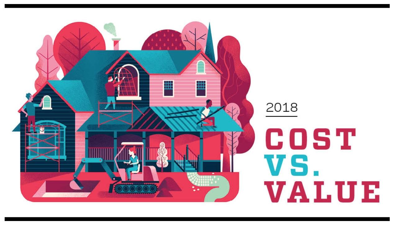 2018 Cost v Value Graphic.jpg