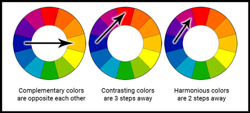 colorwheel_compliment.jpg