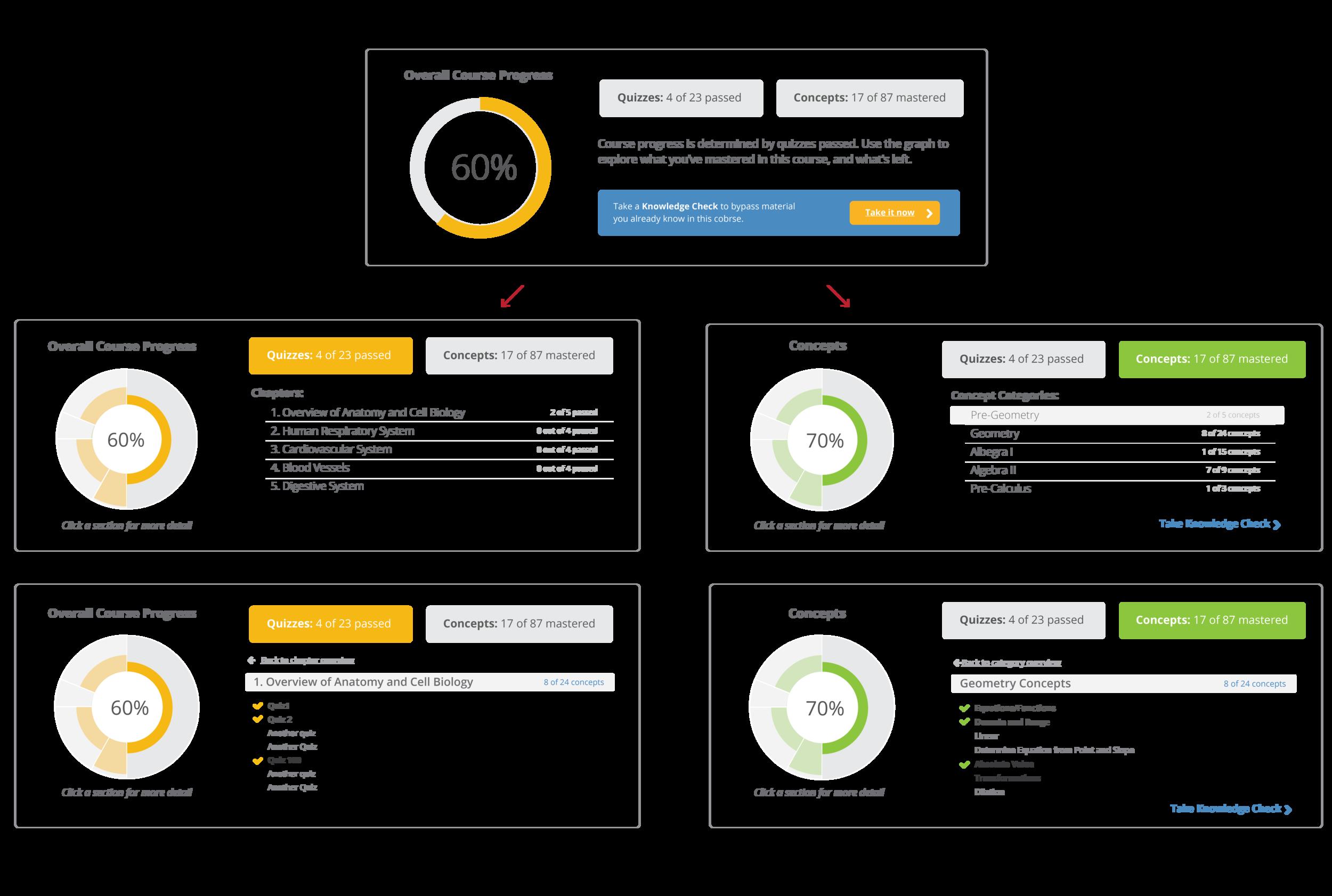 user-interface-design-katya-austin.png