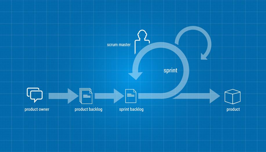 Agile Project Management.jpg