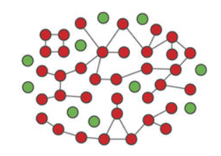 Illustration of mutated barcode groups [red] and isolated barcodes [green] (from Shahi et al., 2017)