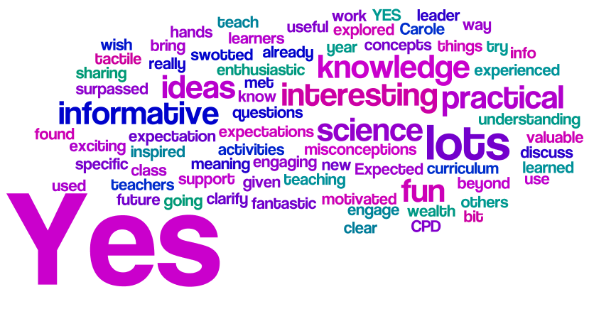 Did today's CPD meet your expectations?