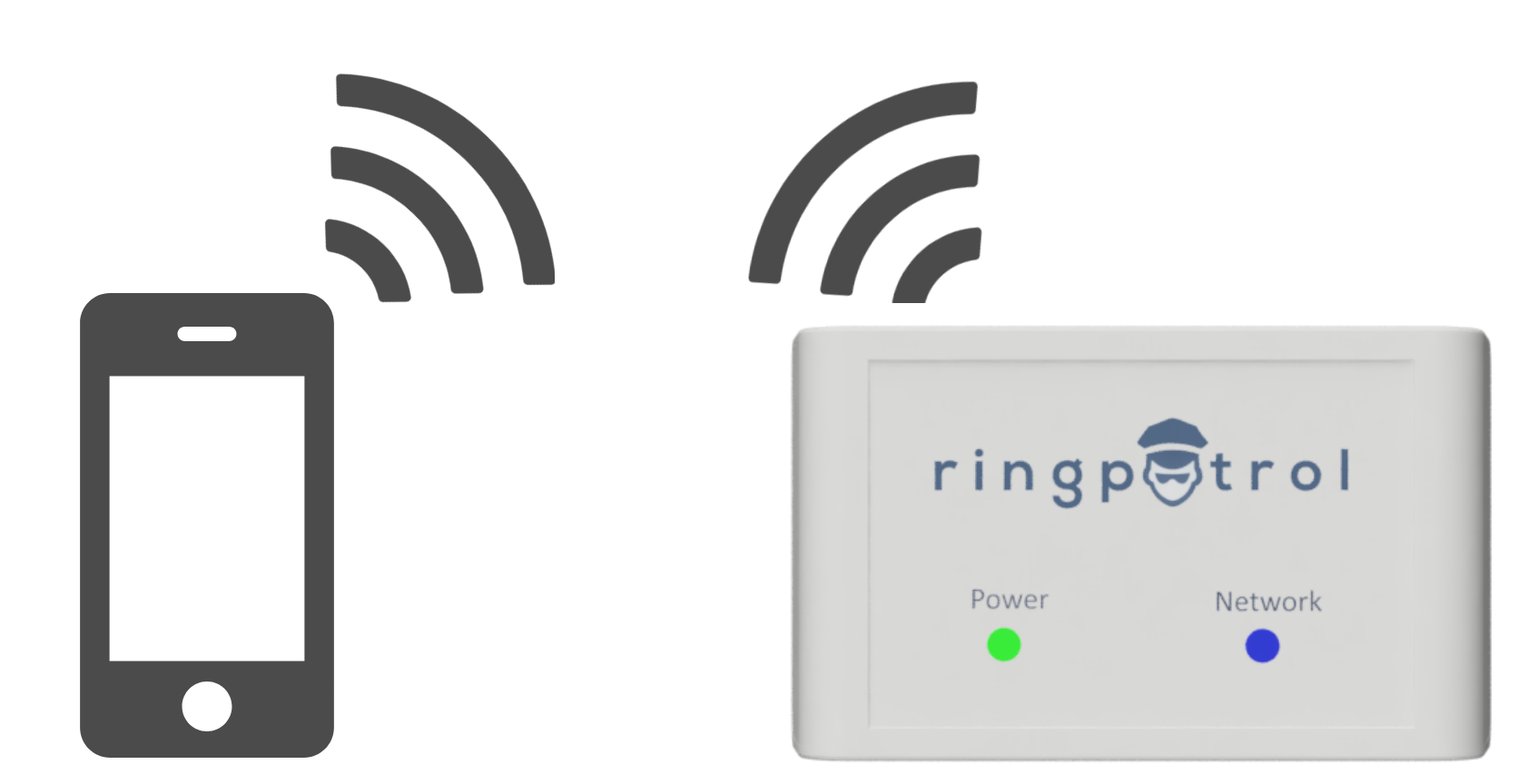 Initial Setup - When you first install your RingPatrol device, it doesn't know how to connect to your network.  To tell it how to connect to your network we must first connect with RingPatrol directly, provide it with your network credentials, then it can connect to your home WiFi network.  To connect with RingPatrol directly it must act as a WiFi router.  It does this by default any time the blue LED is blinking.To connect directly to RingPatrol follow the steps below:1.  Go to your devices WiFi settings and connect to the network named RingPatrol.2. When prompted, use
