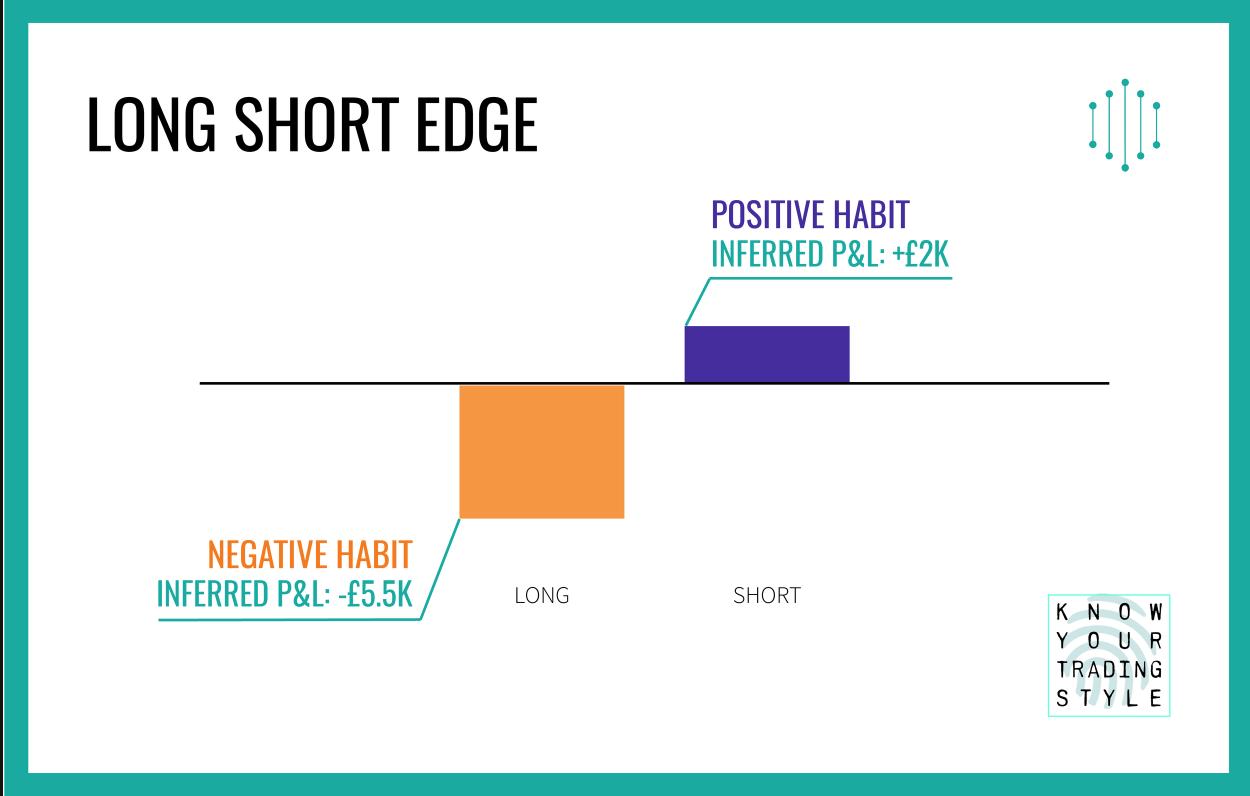 long short edge.png