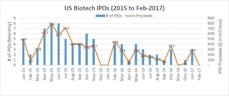 IPO2.jpg