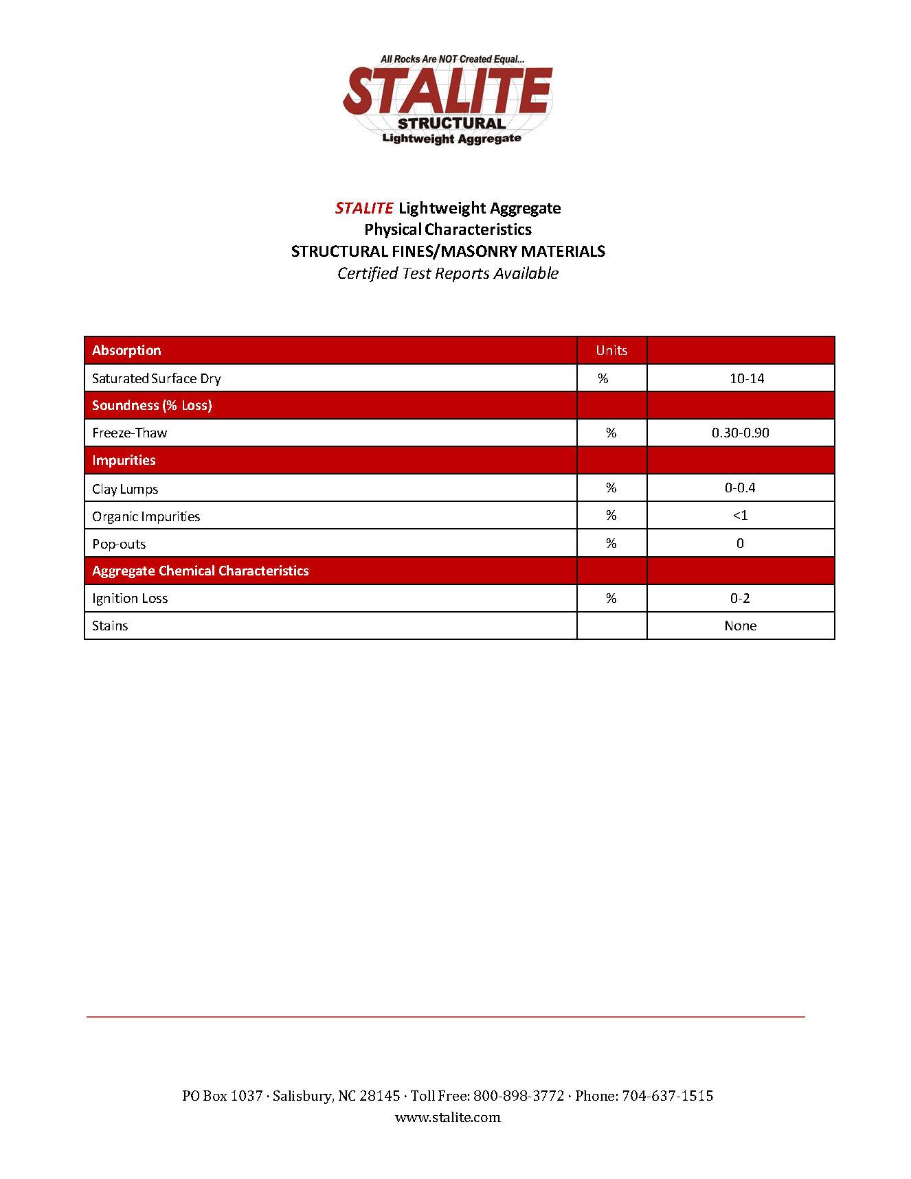 2. Masonry Applications-Physical Characteristics-Fines- 061918++.jpg