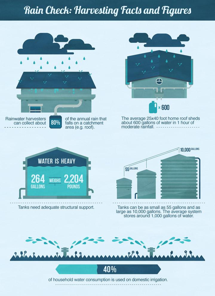 rainwater-001.jpg