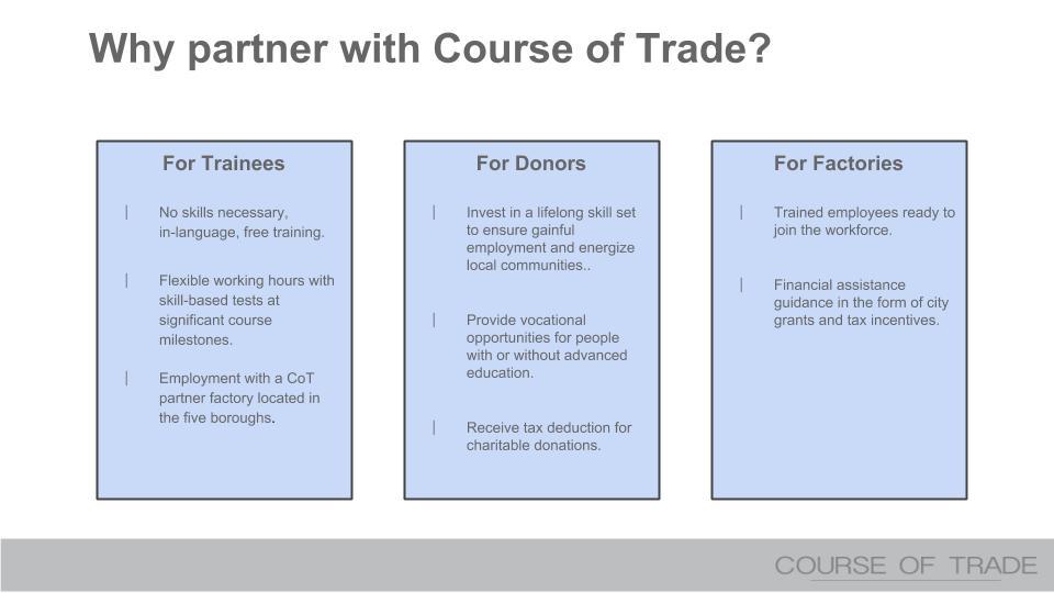 Course of Trade (15).jpg