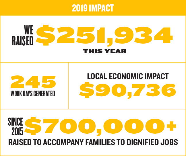 Work_RAH 2020_Web_Impact Numbers.jpg