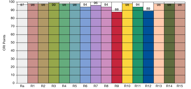 R-values_BB01_A.png