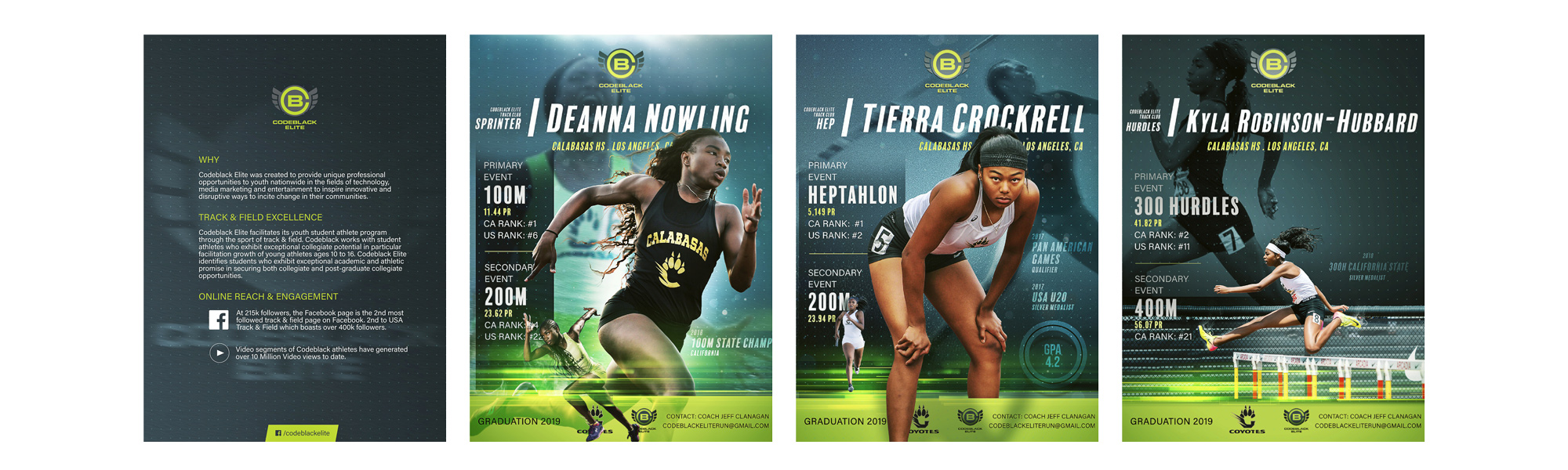 Codeblack Elite Sports, Los Angeles  11-page college recruiting pitch deck sent to D1 track programs