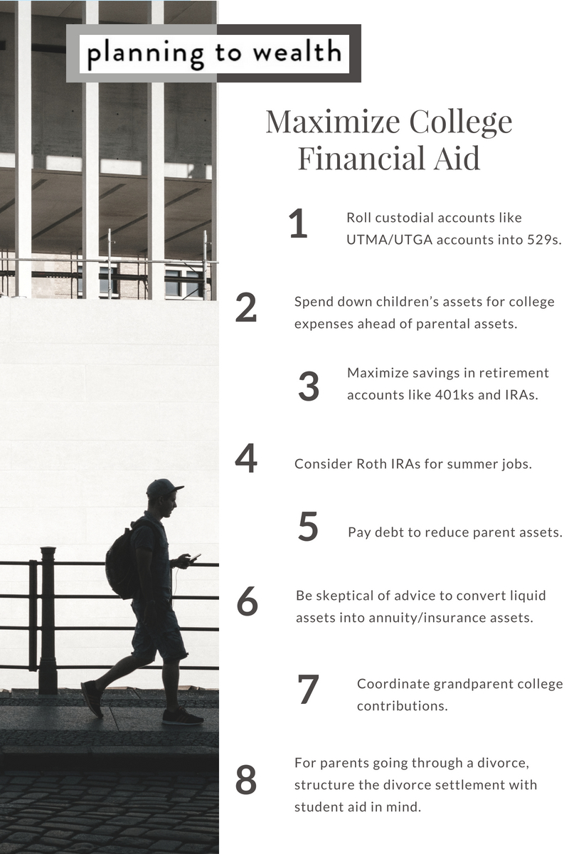 how to maximize college financial aid