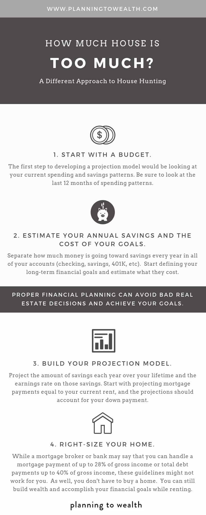 Buying a home Wealth Management Tips