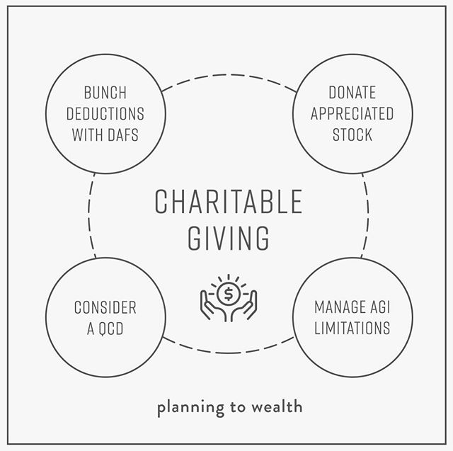 Here are a few different ways to think about charitable giving. Read more on planningtowealth.com #wealthmanagement #charitablegiving #givingtocharity #financialadvice #infographics