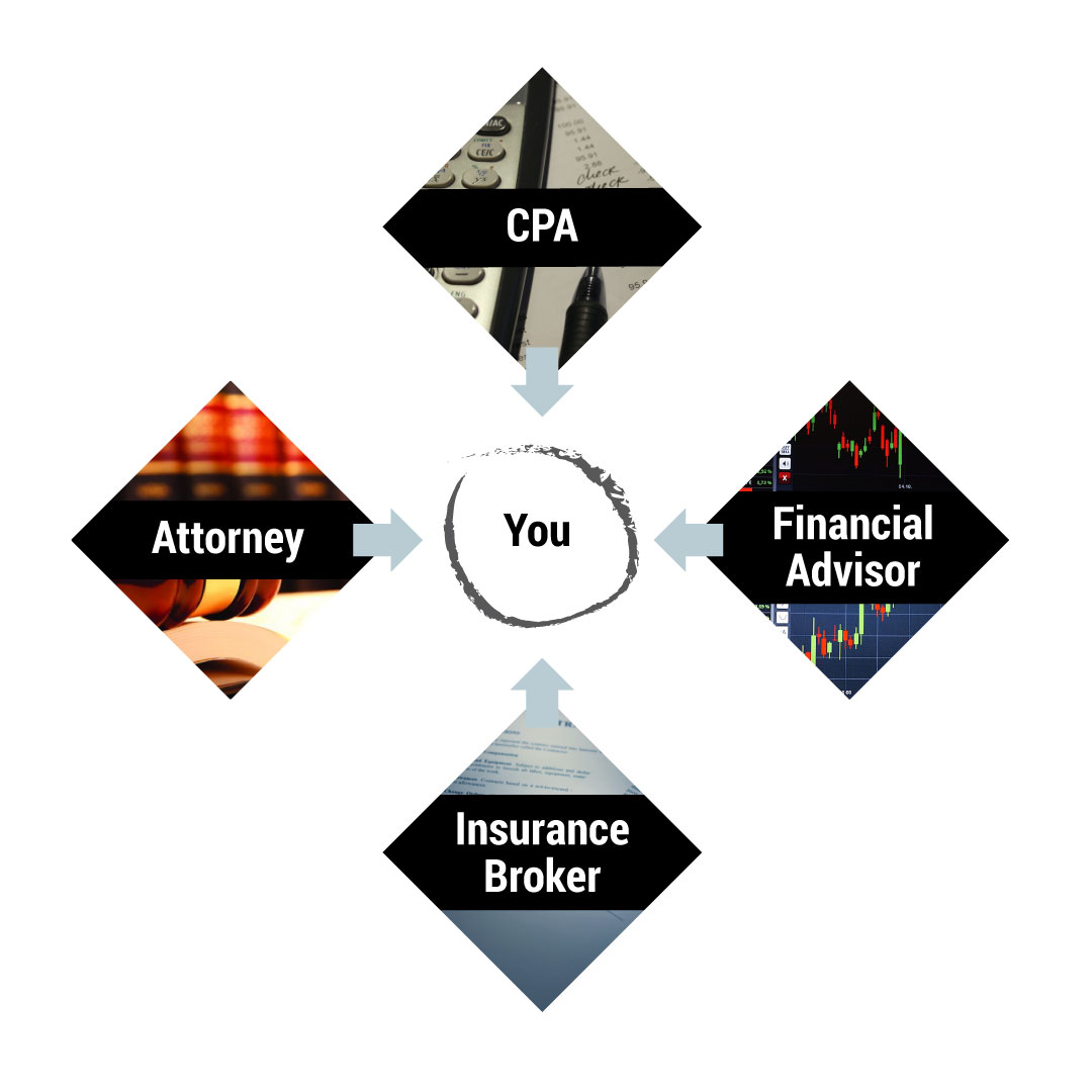Inheritance Wealth Management NYC fee-only CFP