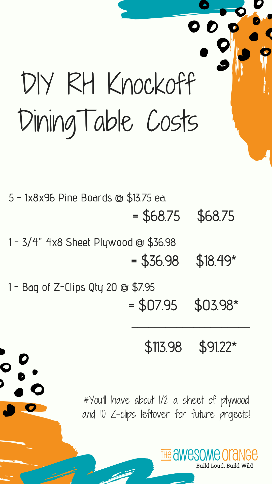 RH Knockoff Table Cost Graphic.png