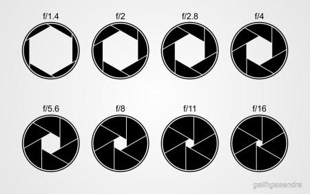Tutorial-Lens-Aperture-Result.jpg
