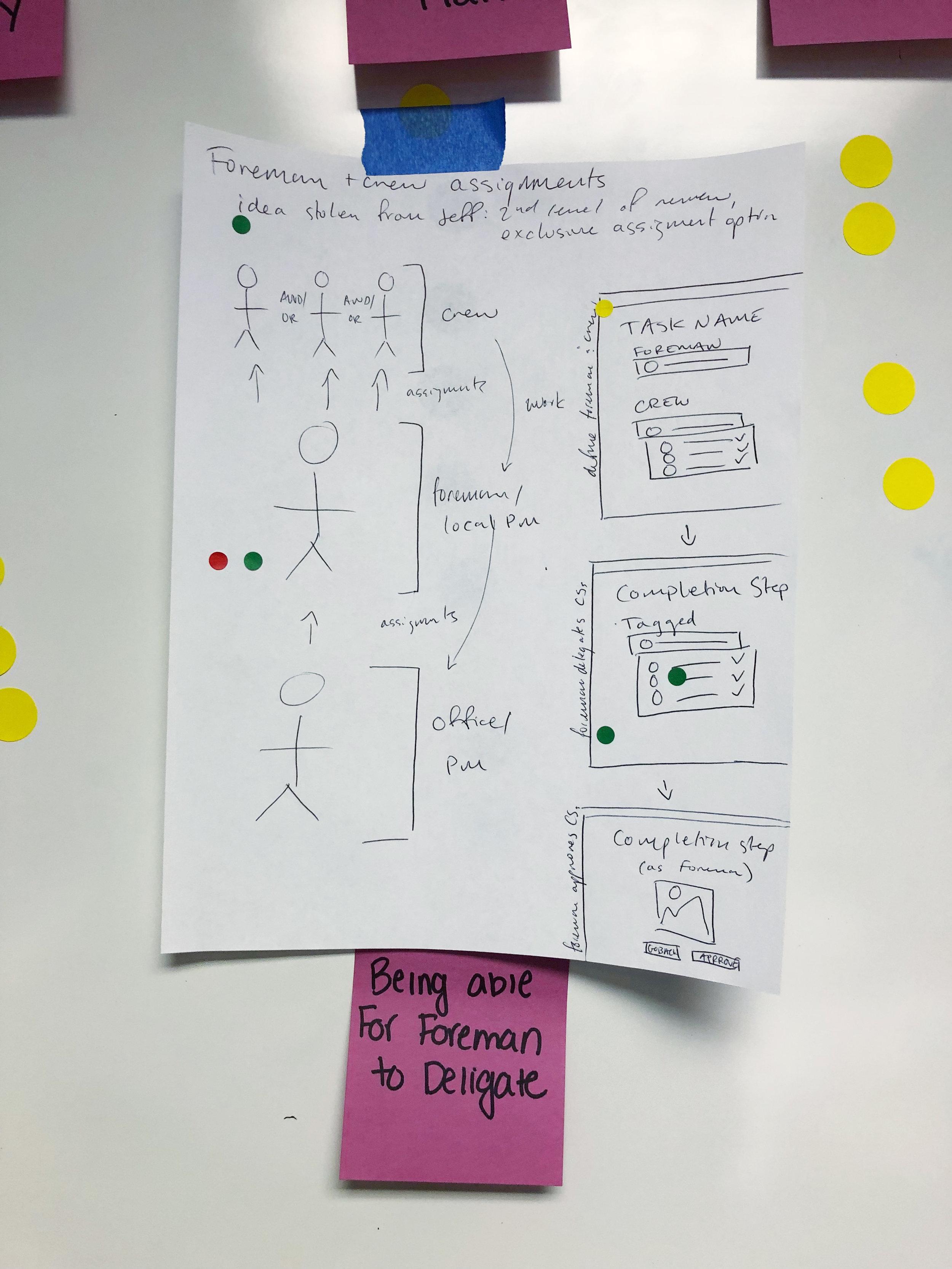 Copy of Sketch From Design Workshop