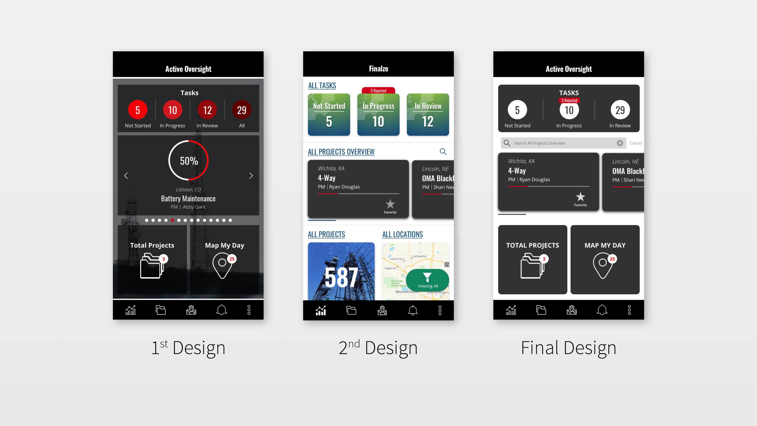 Dashboard design changes