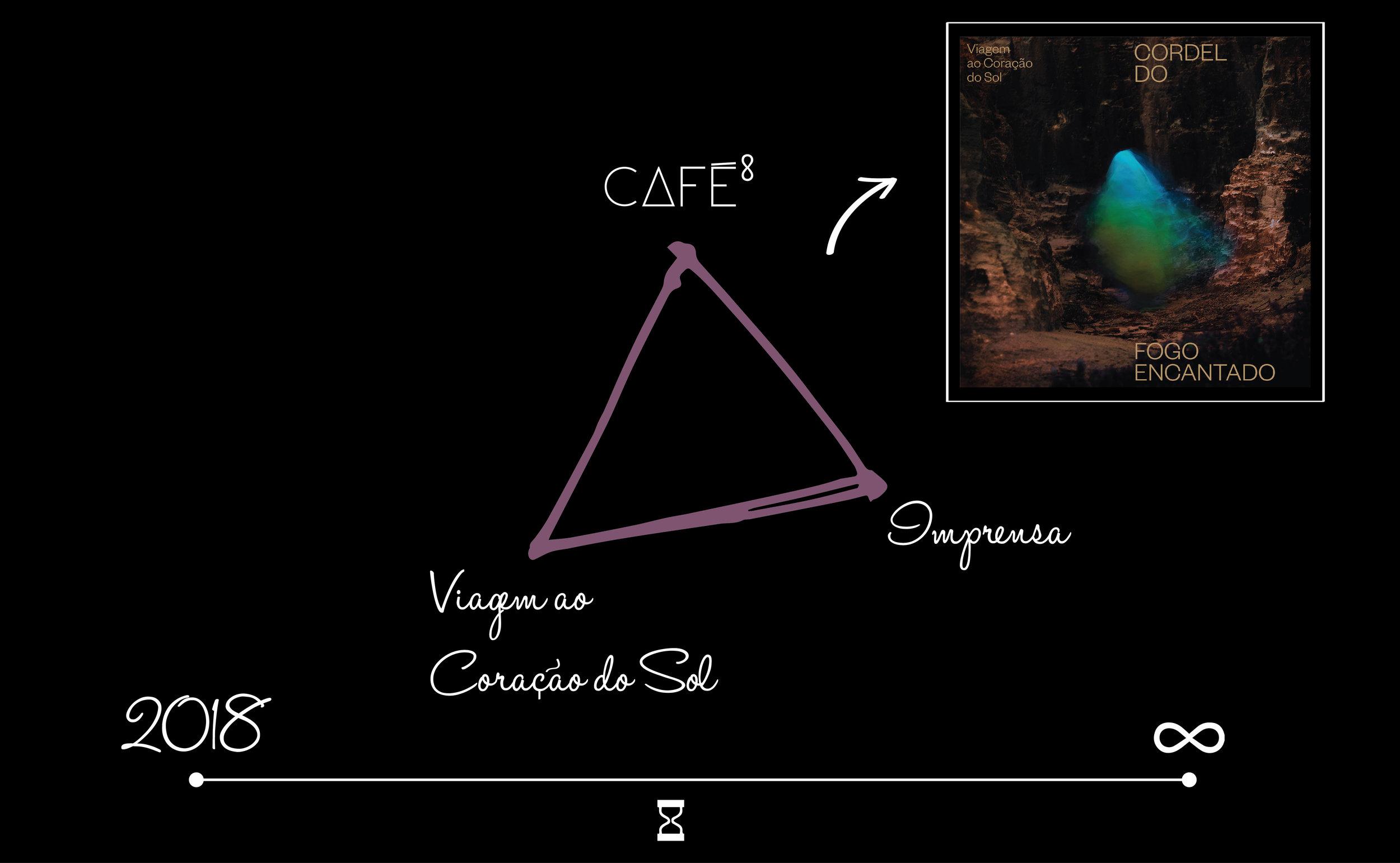 triânguloscapas-02.jpg