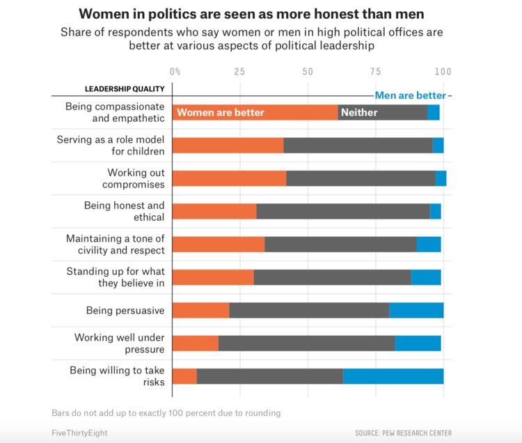 2020 Elections Women President - Feminist News - OpenLetr.png