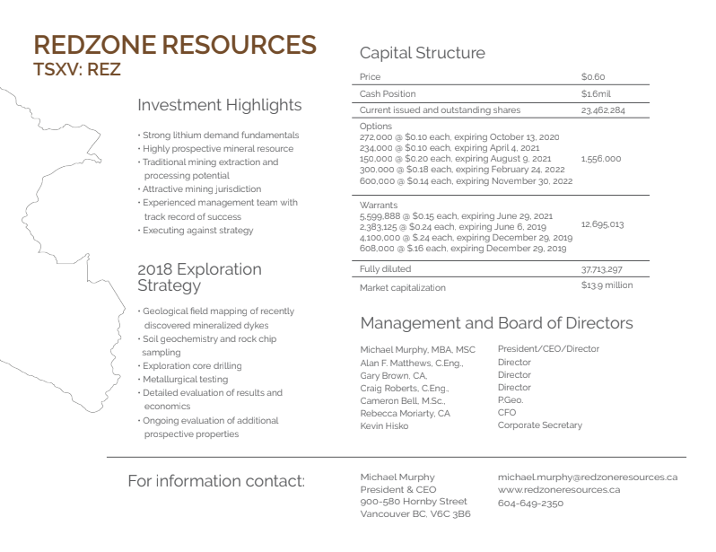 Redzone Resources FactSheet