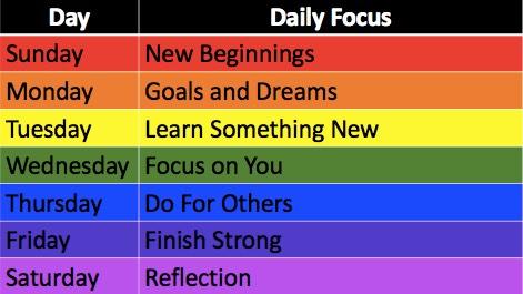 daily_focus_chart.jpg
