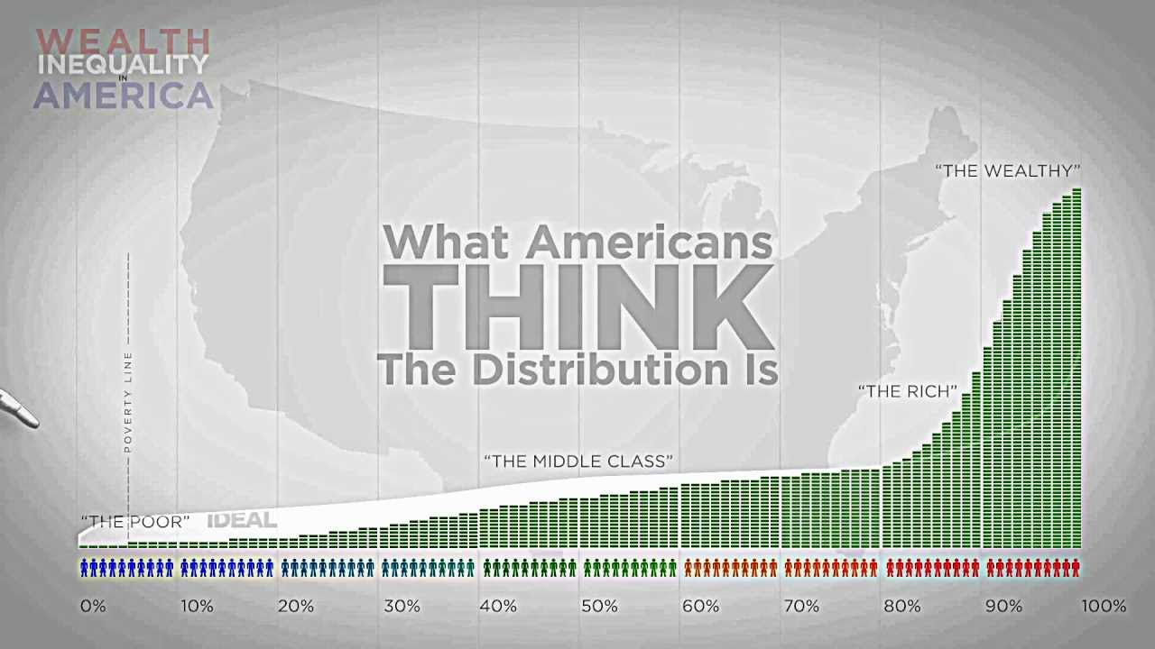 think_income_distribution.jpg