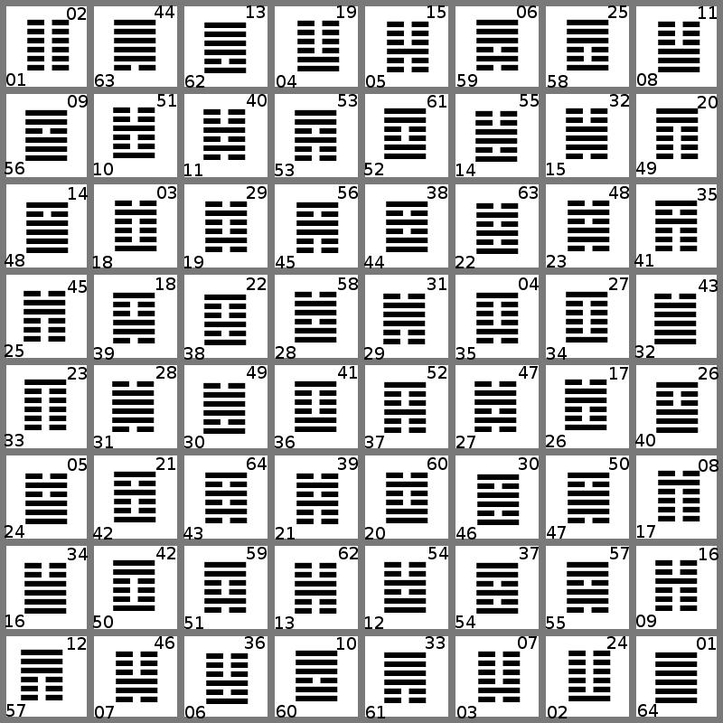 hexagrams.png