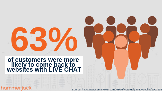customer-preference-statistic-live-chat.png