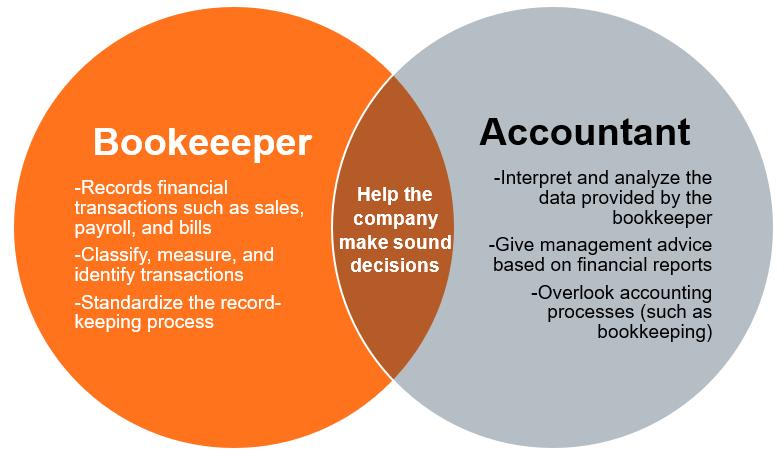accountant-vs-bookkeeper.png