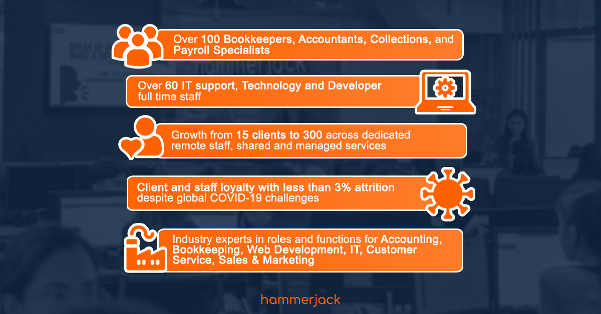 hammerjack-5-year-milestones