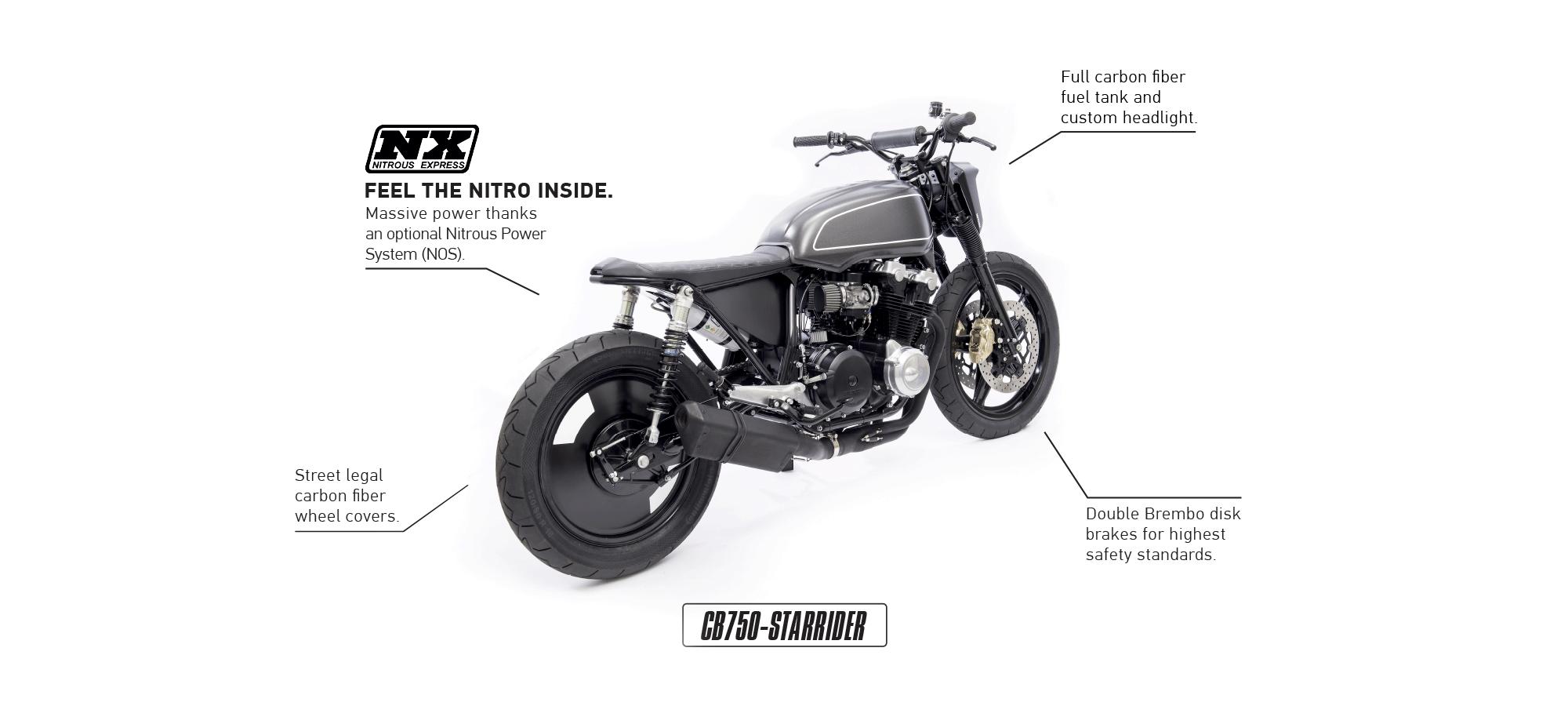 motoism_starrider-detail-section_a01.png