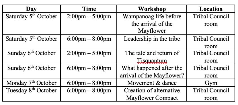 All workshops will be held at the Mashpee Wampanoag Tribe Government Center 483 Great Neck Road South, Mashpee MA 02649