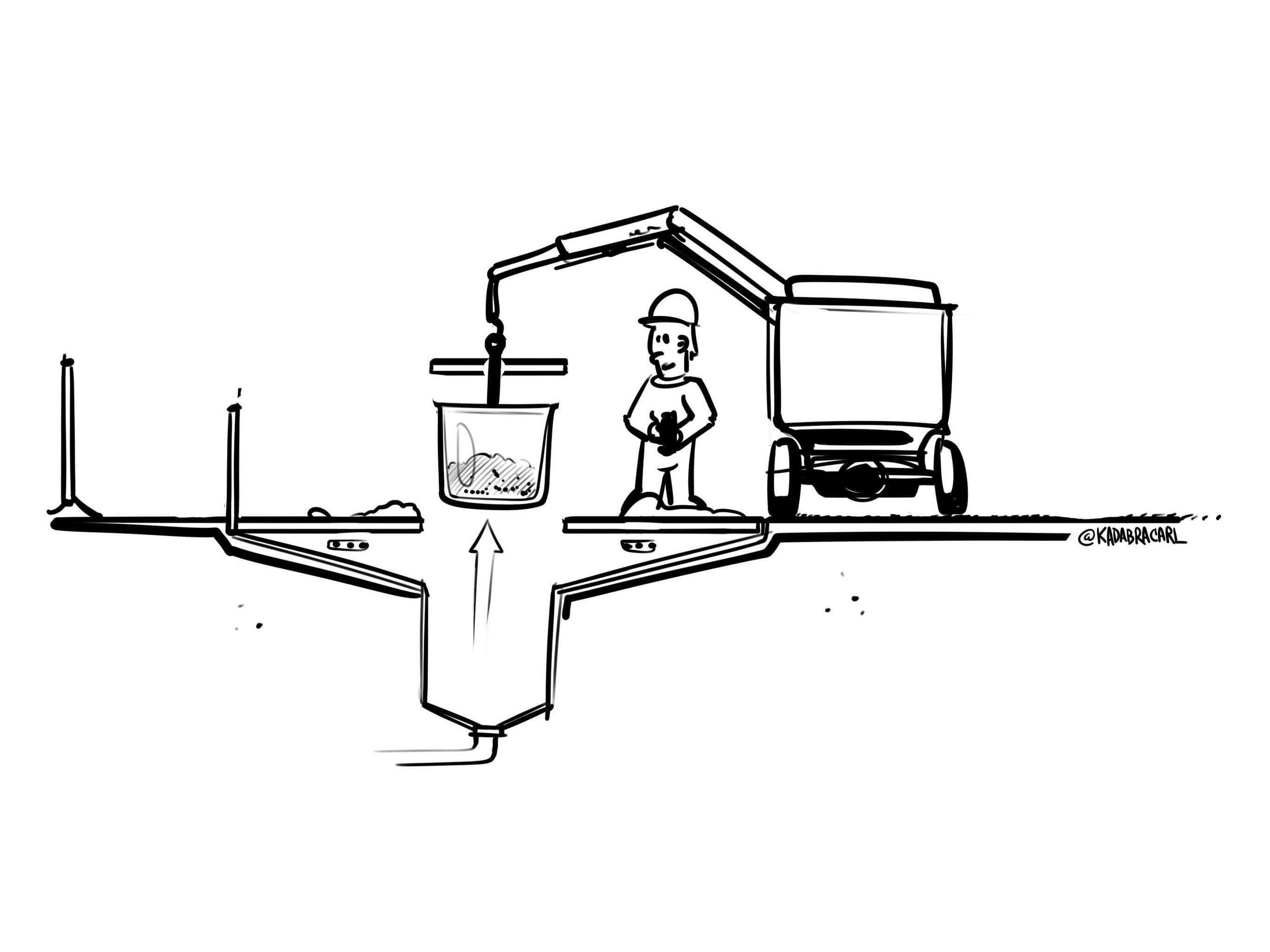 En betydelig bonus med Safe Turfs løsning, er at gummigranulatet som samles opp i en beholder under bakken kan gjenbrukes.