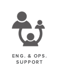 Eng and Ops Support.PNG