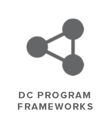 DC Program Frameworks.PNG