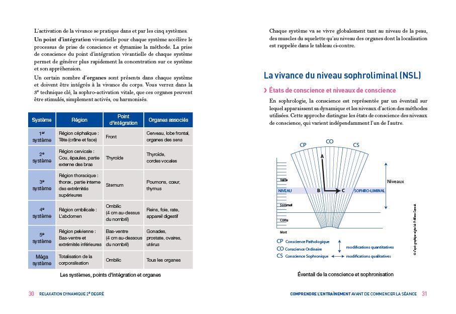 reladynamique 2e degre7.jpg