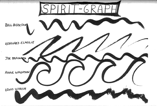 """Spirit-Graph"" from ""Weekend"" by Waldman, Warsh, Berkson, Elmslie, and Brainard."