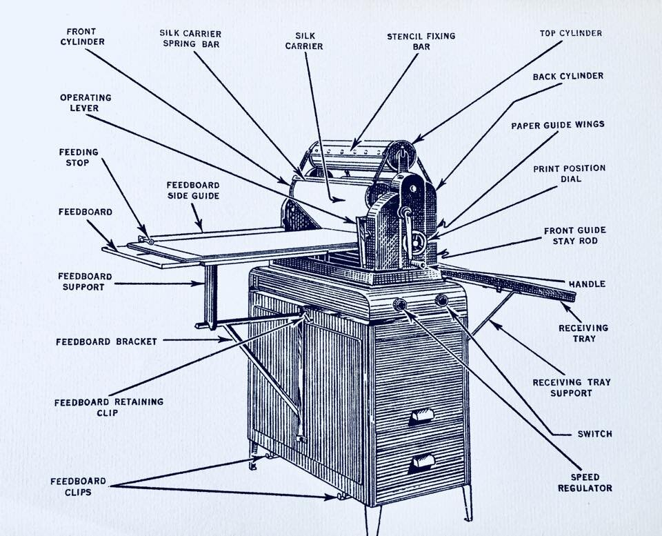mimeo diagram.jpg