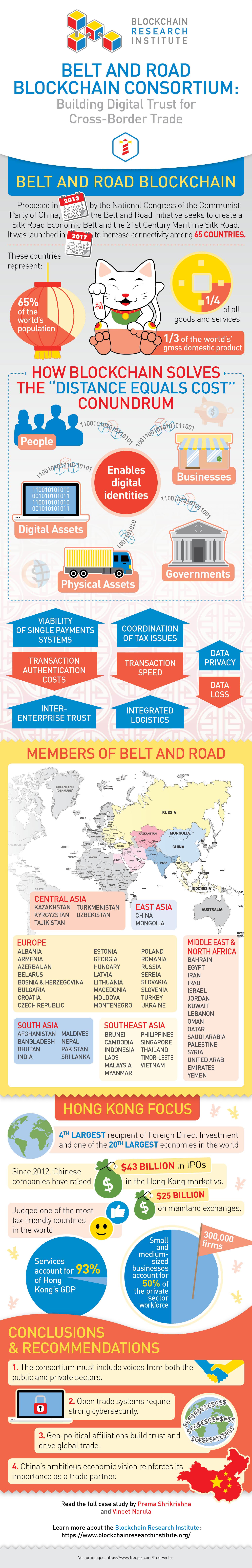 BRI-BeltRoad-INF.jpg